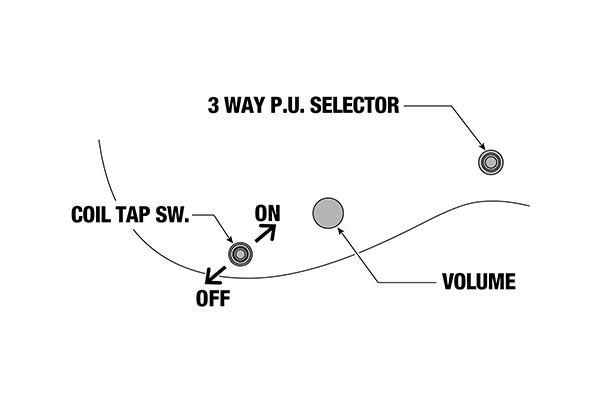 RGD7521PB's control diagram