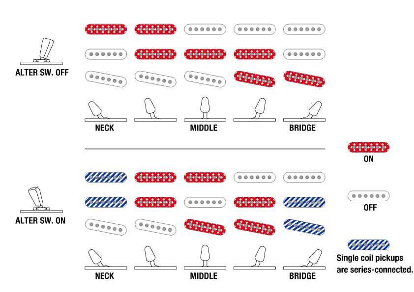 AZES31's Switching system diagram