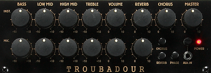 T80II's control panel diagram