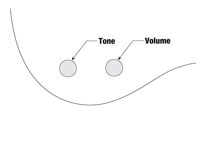GSR100EX's control diagram