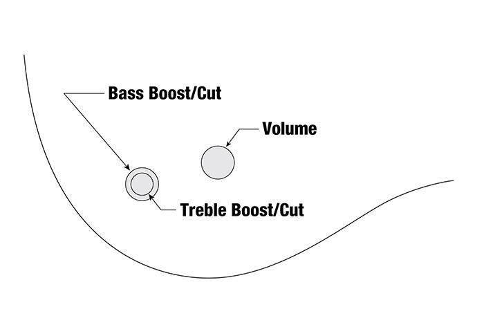 Diagrama de control de GWB35