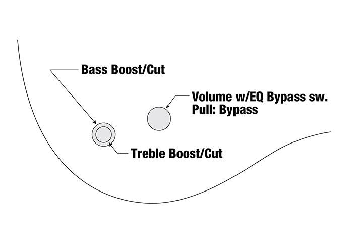 Diagrama de control de GWB205