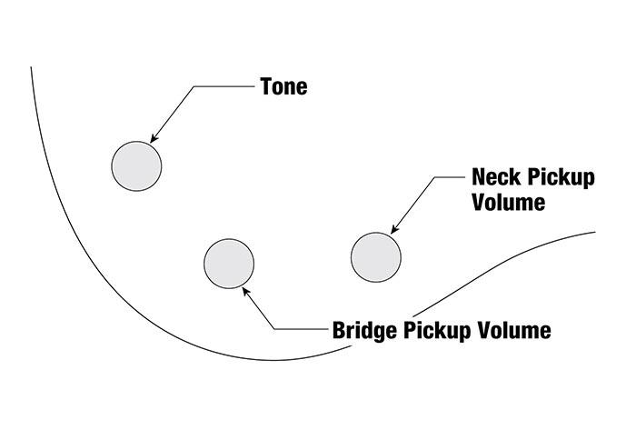 TMB30's control diagram