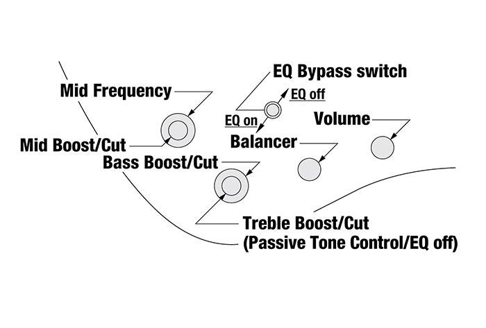 EHB1505MS's control diagram