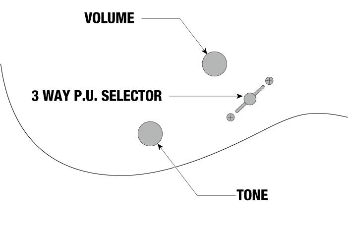 RG8 | RG | ELECTRIC GUITARS | PRODUCTS | Ibanez guitars Ibanez Rga Wiring Diagram on