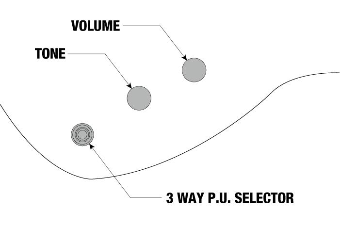 XPTB720's control diagram