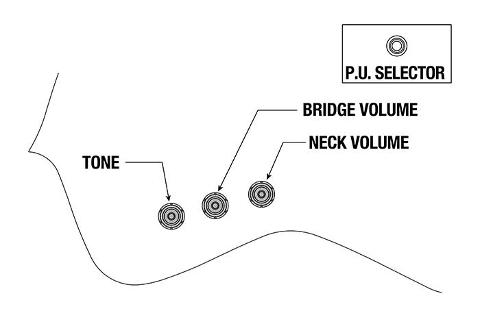 PS60's control diagram