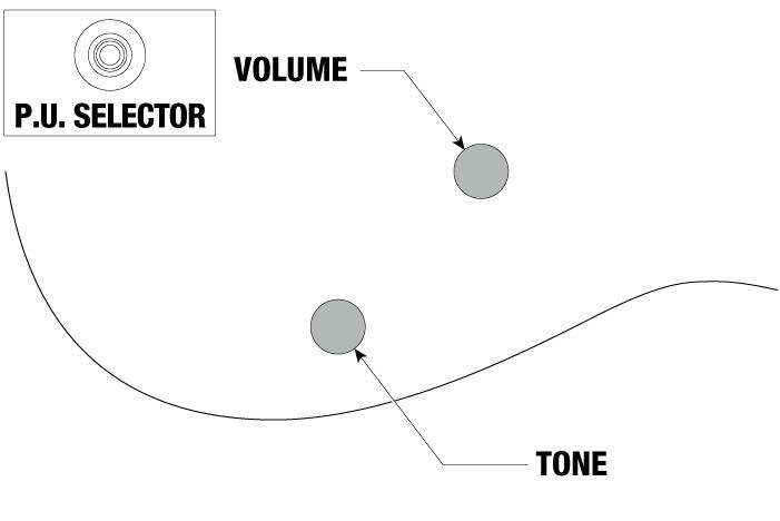 PSM10's control diagram