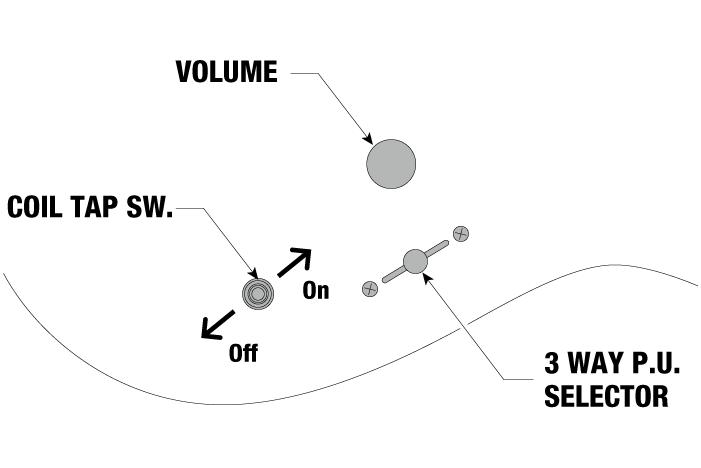 PWM20's control diagram