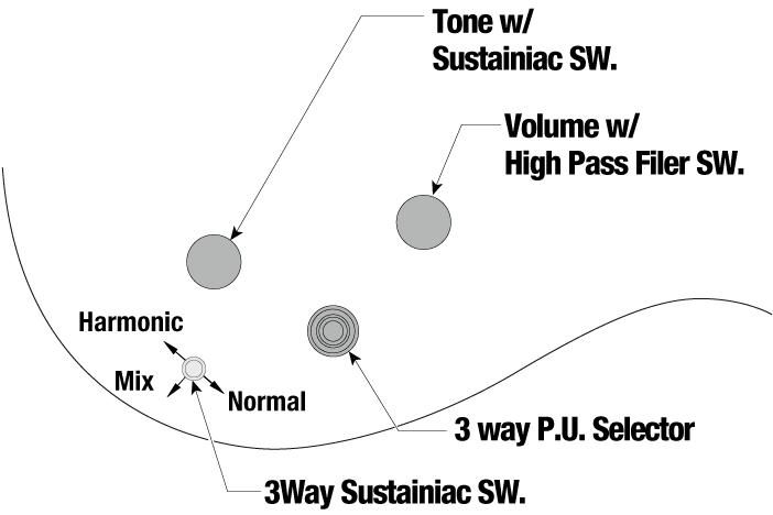 JS1CR's control diagram