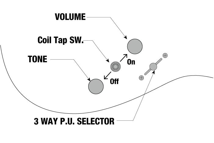 RGA42HPT's control diagram