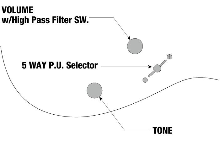 PIA3761's control diagram