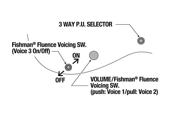 RGD61ALET's control diagram