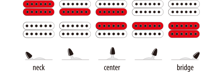 FR6UCS | FR | ELECTRIC GUITARS | PRODUCTS | Ibanez guitars on marshall wiring diagram, gretsch wiring diagram, gator wiring diagram, avalon wiring diagram, yamaha wiring diagram, fender wiring diagram, epiphone wiring diagram, musicman wiring diagram, boss wiring diagram, hamer wiring diagram, korg wiring diagram, fishman wiring diagram, seymour duncan wiring diagram, danelectro wiring diagram, gibson wiring diagram, emg wiring diagram, taylor wiring diagram, dimarzio wiring diagram, hagstrom wiring diagram, ernie ball wiring diagram,