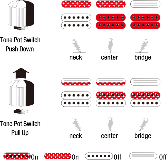 JS140M's Switching system diagram