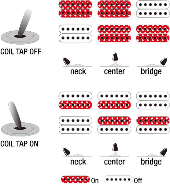 JCRG2103's Switching system diagram