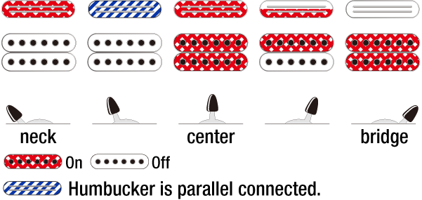 RG565's Switching system diagram