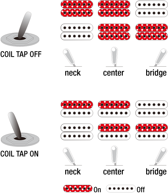 RGD61ALET's Switching system diagram