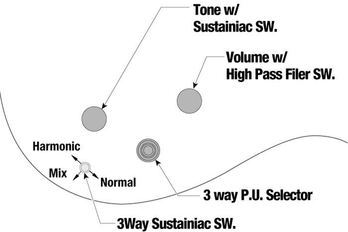 3 way Sustainiac mode selector