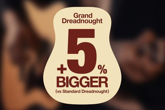 Grand Dreadnought body