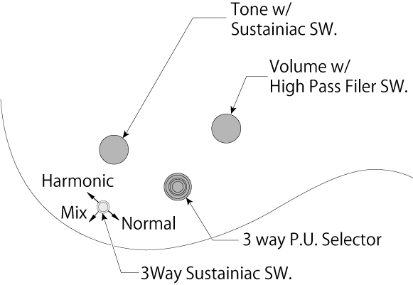 3 way Sustainiac mode selector